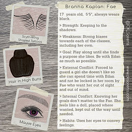 Branna  Character Board.jpg
