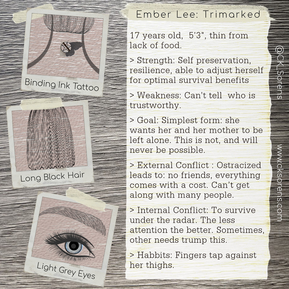 Ember Lee Character Board