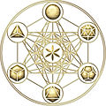 Metatrons Cube & Elements for Songs of E