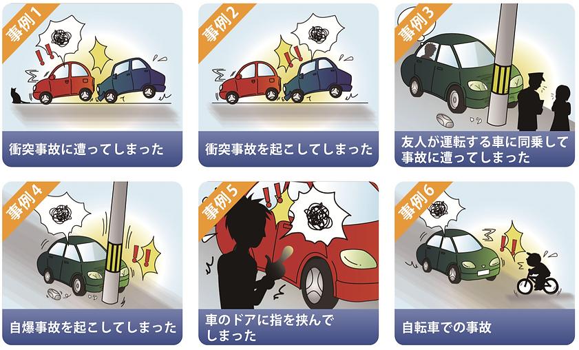 交通事故 専門治療 都島区 桜ノ宮