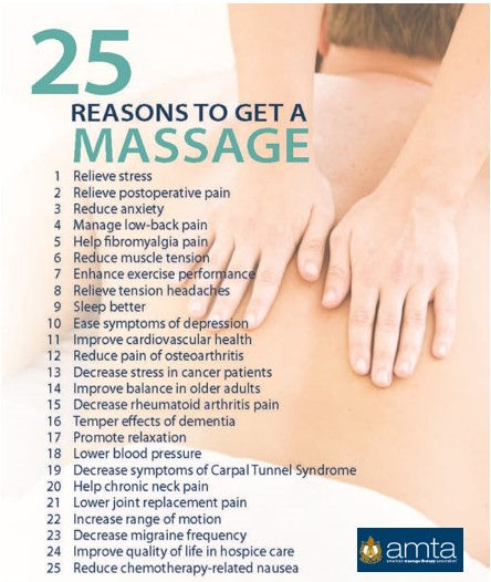 amta_25_reasons_massage_2016.jpg