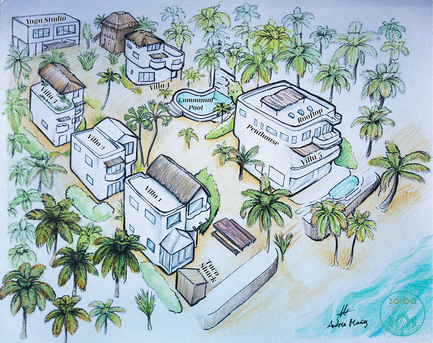 Map of Zorba Beach Villas