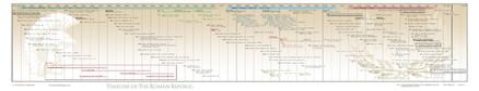 Timeline of The Roman Republic