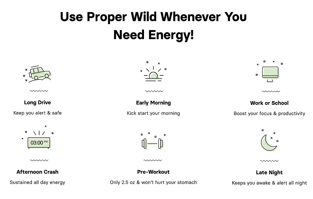 Proper Wild Energy Shots