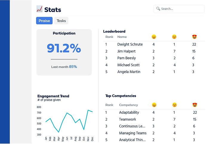 praise stats.JPG