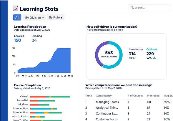 analytics learning.JPG