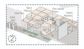 diagram_sokaknisleri4.jpg