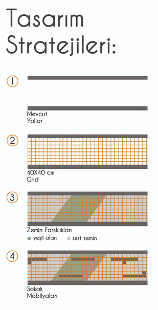 diagram_tasarimstratejileri.jpg