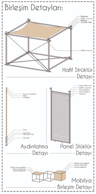 diagram_detay.jpg