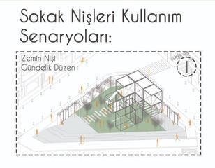 diagram_sokaknisleri1.jpg