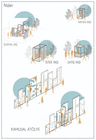 diagram_nis_tipler.jpg