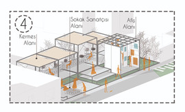 diagram_sokaknisleri6.jpg