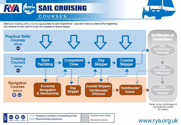 sail_cruising_p1.png
