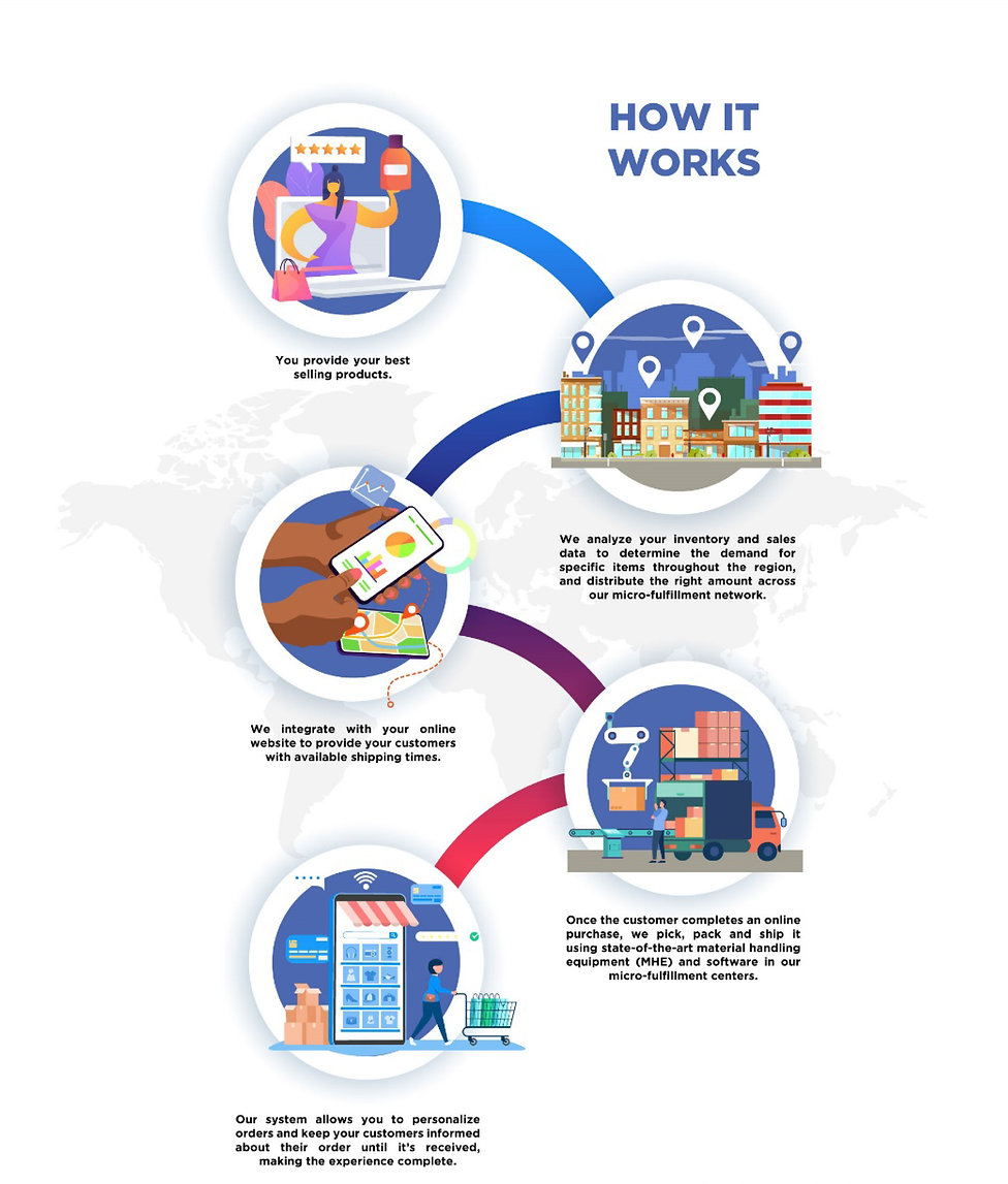 Campuse-MFC_How-It-Works.jpg