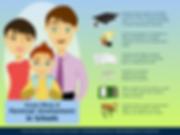 parenting help child succeed in school