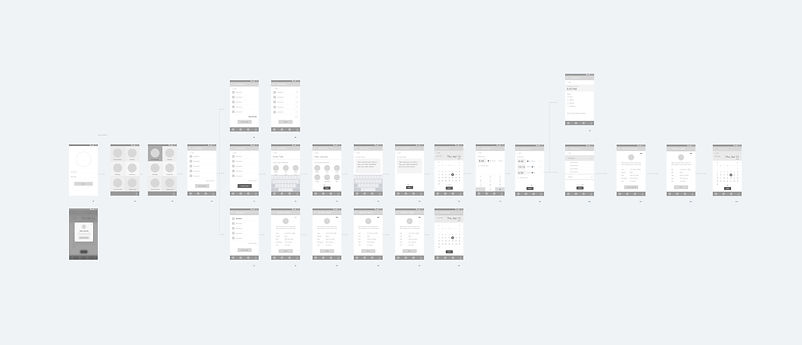 Mapping the workflow of the reminder functionality on the app