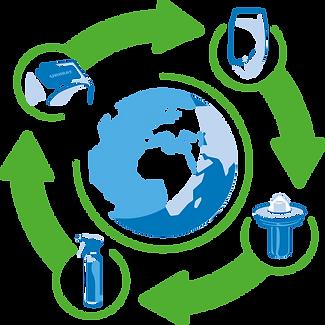 Grafik-Eco-system.png