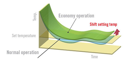 economy-operation-image.jpg