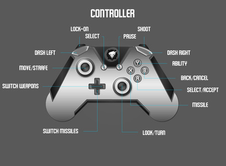 Gamepad Button Diagram