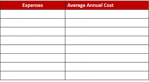 Annual cost of living Canada.png