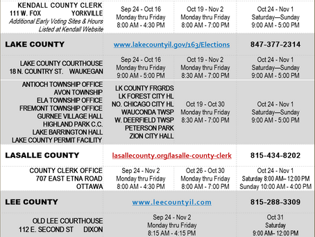 In-Person Early Voting Schedules by Illinois County