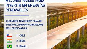 Chile e India: Mejores países para invertir en energías renovables