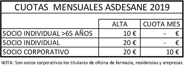 CUOTAS ASDESANE 2019.png