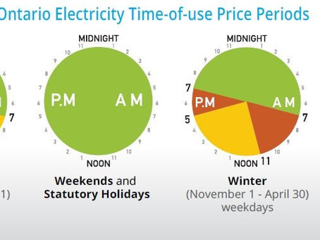 Considering switching to tiered electricity pricing?