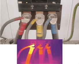 Infrared Imbalance