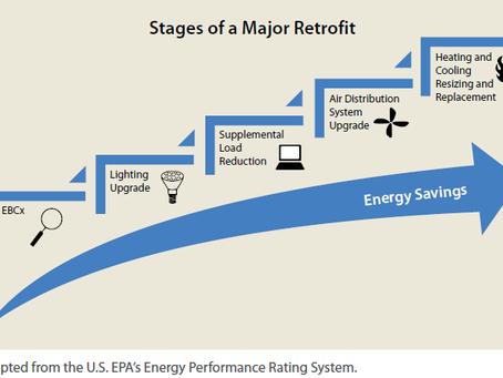 The Journey to Energy Efficiency Retrofit Success - Part 2
