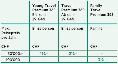 Jahresversicherung%20Premium_edited.jpg