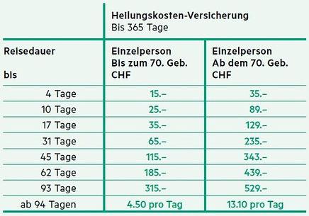 Heilungskostenversicherung_edited.jpg
