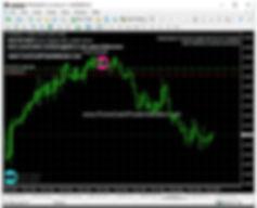 best forex indicator.jpg
