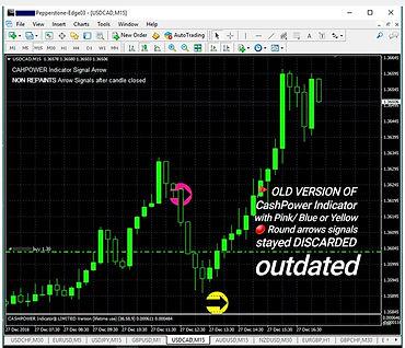 cashpower indicator free download