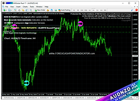 forex indicators download.png