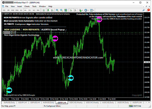 best-forex-indicators-mt4.png