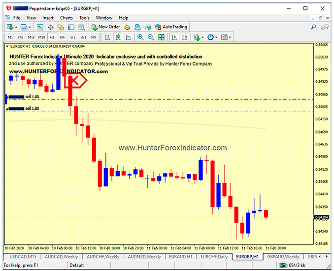non-repaint-forex-indicator.png