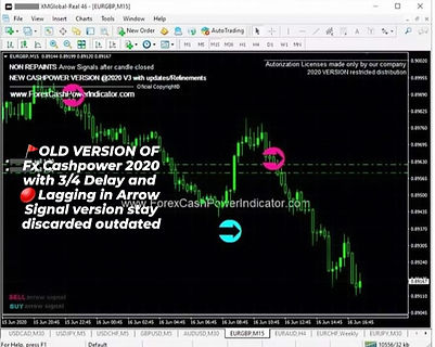 cashpower indicator 2020 outdated.jpg