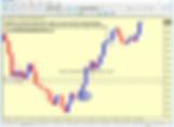 forex indicators mt4