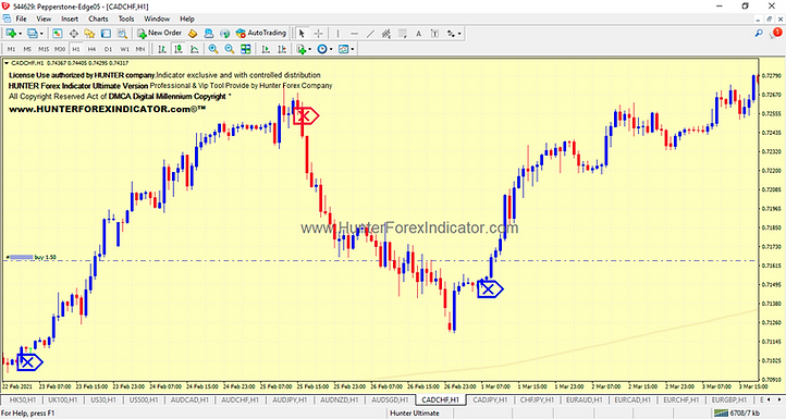 Forex-Indicators.png