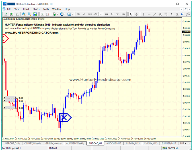 Forex-Indicator-Hunter-Audcad-h1.png