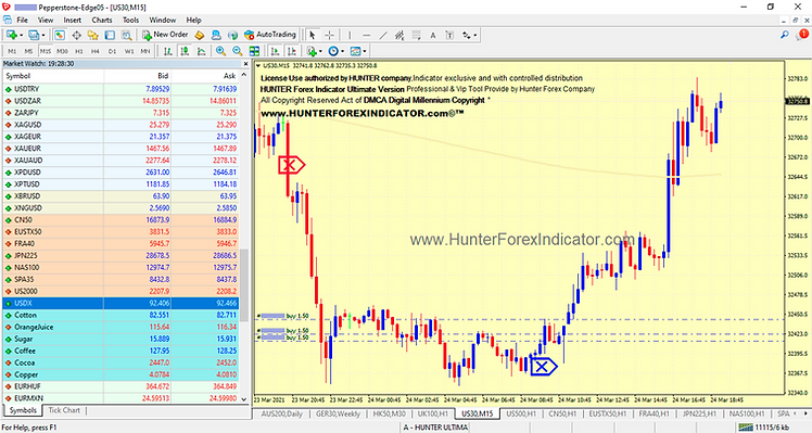 forex-trend-indicator.png