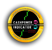 cashpower indicator forex