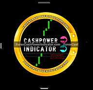 cashpower indicator forex