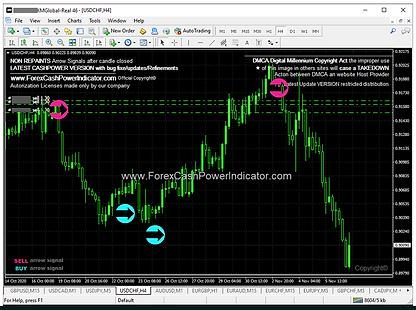 Forex indicators signals.png