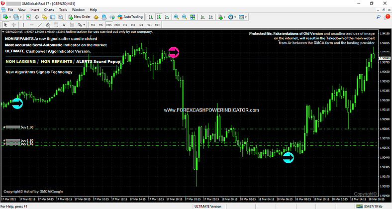 forex cashpower indicator