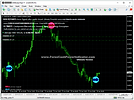 ew-cashpower-indicator-cadchf-h1-sell.pn
