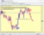 2020-best-forex-indicators-metatrader4.p