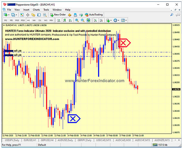 2020-best-forex-indicators-metatrader4.p