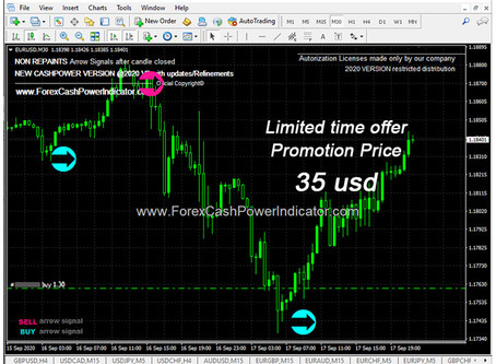 forex indicator cashpower 35.usd Limited time